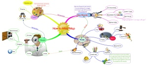 how to mind maps