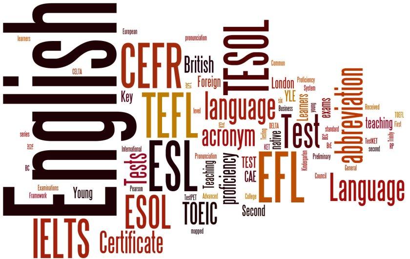 Wordle Applet Acronyms