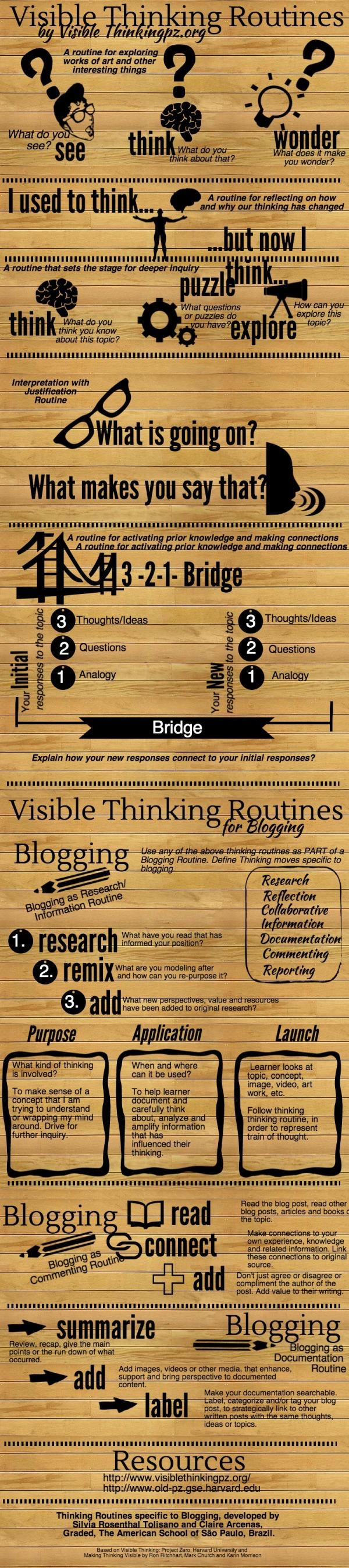 visible-thinking